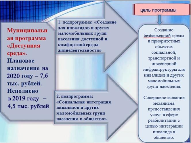 dostupnaya-sreda-usznnekl2020-01